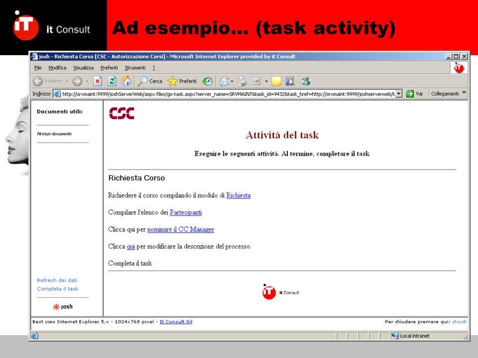 Ad esempio… (task activity)