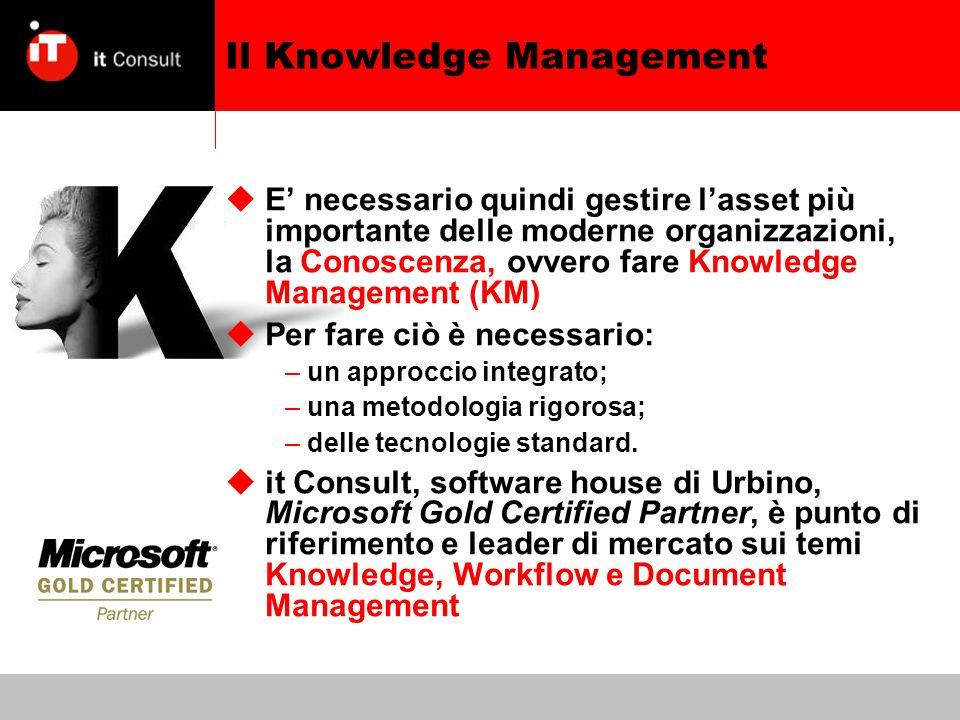 Il Knowledge Management E necessario quindi gestire lasset più importante delle moderne organizzazioni, la Conoscenza, ovvero fare Knowledge Management (KM) Per fare ciò è necessario: –un approccio integrato; –una metodologia rigorosa; –delle tecnologie standard.