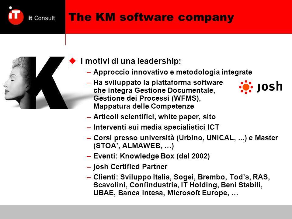 I motivi di una leadership: –Approccio innovativo e metodologia integrate –Ha sviluppato la piattaforma software che integra Gestione Documentale, Gestione dei Processi (WFMS), Mappatura delle Competenze –Articoli scientifici, white paper, sito –Interventi sui media specialistici ICT –Corsi presso università (Urbino, UNICAL,...) e Master (STOA, ALMAWEB, …) –Eventi: Knowledge Box (dal 2002) –josh Certified Partner –Clienti: Sviluppo Italia, Sogei, Brembo, Tods, RAS, Scavolini, Confindustria, IT Holding, Beni Stabili, UBAE, Banca Intesa, Microsoft Europe, … The KM software company