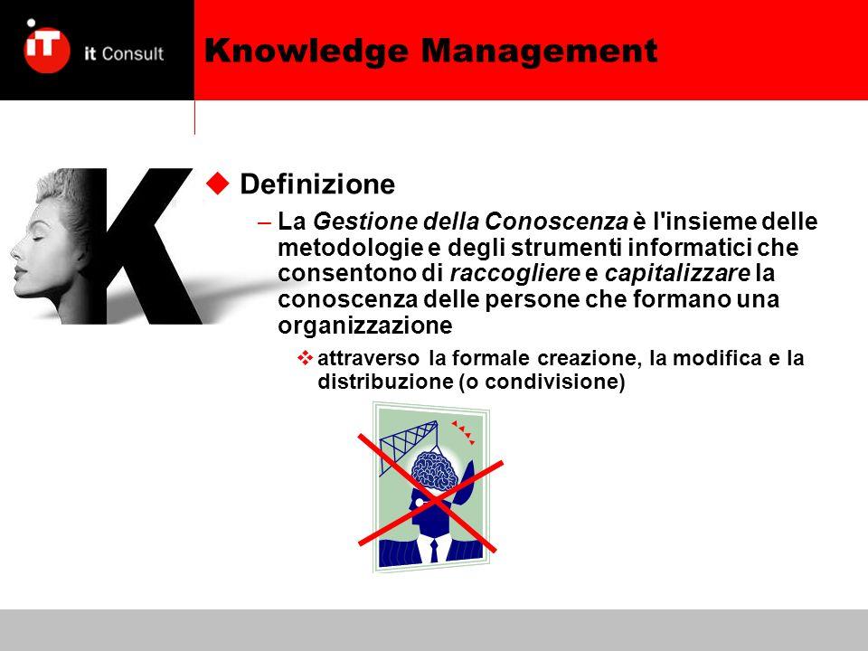 Knowledge Management Definizione –La Gestione della Conoscenza è l insieme delle metodologie e degli strumenti informatici che consentono di raccogliere e capitalizzare la conoscenza delle persone che formano una organizzazione attraverso la formale creazione, la modifica e la distribuzione (o condivisione)