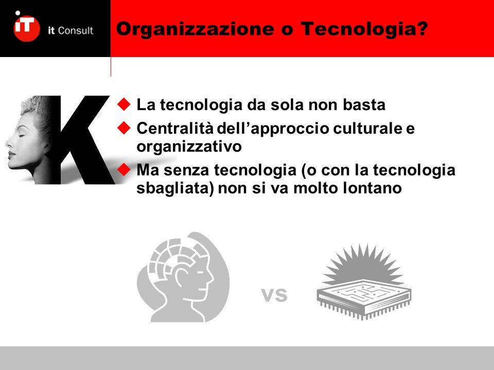 Organizzazione o Tecnologia.