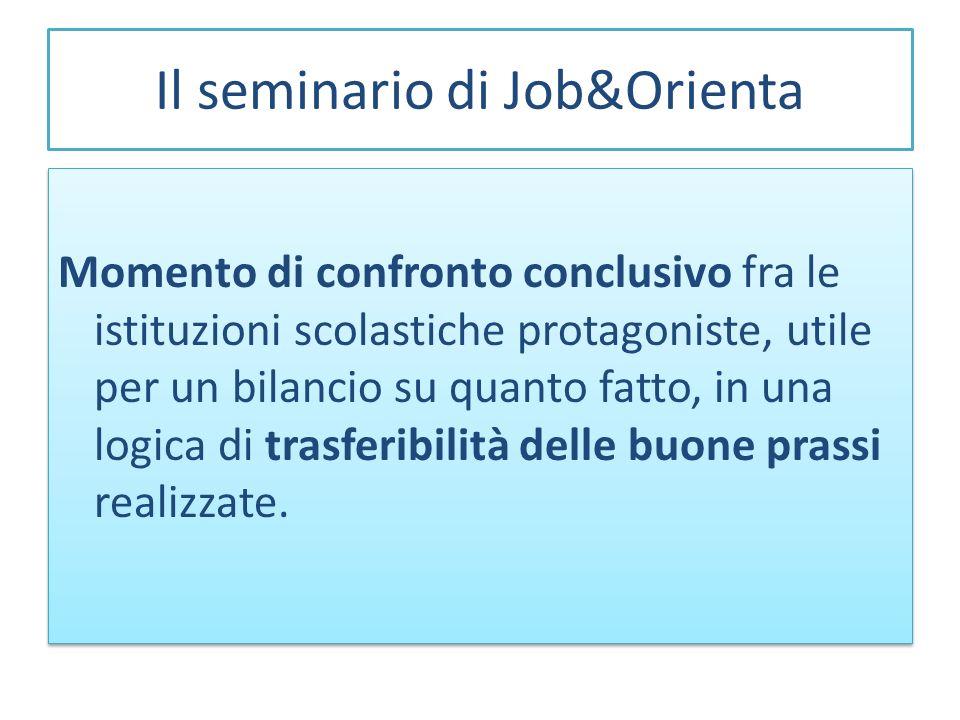 Il seminario di Job&Orienta Momento di confronto conclusivo fra le istituzioni scolastiche protagoniste, utile per un bilancio su quanto fatto, in una logica di trasferibilità delle buone prassi realizzate.