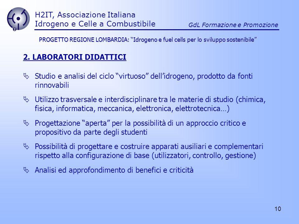 10 H2IT, Associazione Italiana Idrogeno e Celle a Combustibile GdL Formazione e Promozione PROGETTO REGIONE LOMBARDIA: Idrogeno e fuel cells per lo sviluppo sostenibile 2.