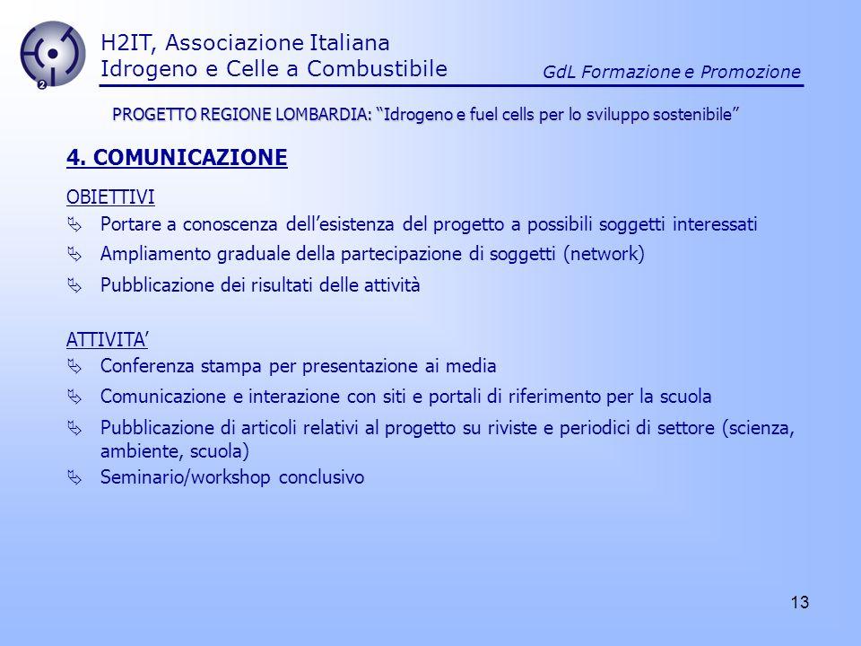 13 H2IT, Associazione Italiana Idrogeno e Celle a Combustibile GdL Formazione e Promozione 4. COMUNICAZIONE OBIETTIVI Portare a conoscenza dellesisten