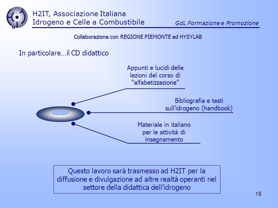 15 H2IT, Associazione Italiana Idrogeno e Celle a Combustibile GdL Formazione e Promozione Collaborazione con REGIONE PIEMONTE ed HYSYLAB In particola