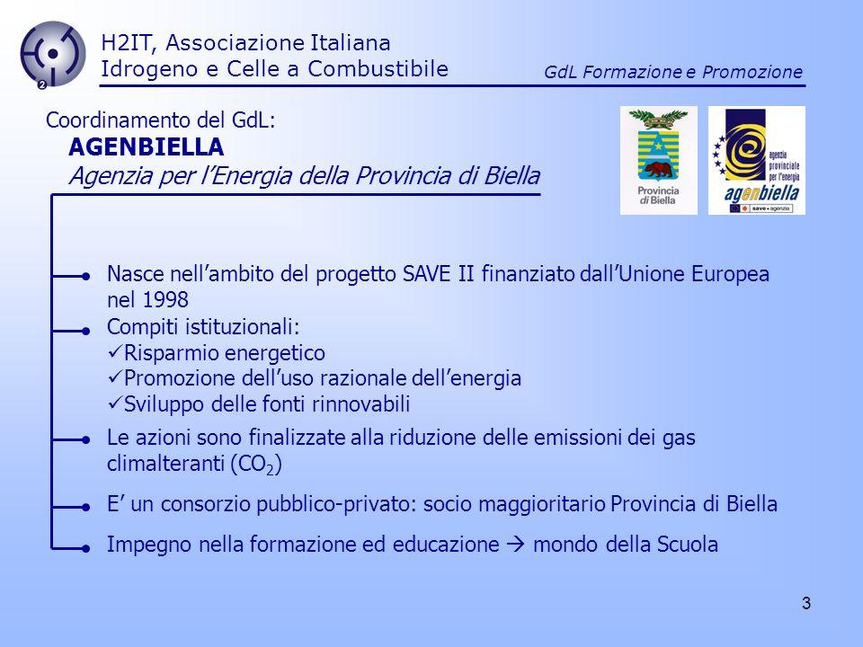3 H2IT, Associazione Italiana Idrogeno e Celle a Combustibile GdL Formazione e Promozione Nasce nellambito del progetto SAVE II finanziato dallUnione Europea nel 1998 Compiti istituzionali: Risparmio energetico Promozione delluso razionale dellenergia Sviluppo delle fonti rinnovabili Coordinamento del GdL: AGENBIELLA Agenzia per lEnergia della Provincia di Biella Le azioni sono finalizzate alla riduzione delle emissioni dei gas climalteranti (CO 2 ) E un consorzio pubblico-privato: socio maggioritario Provincia di Biella Impegno nella formazione ed educazione mondo della Scuola