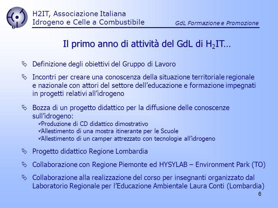 6 H2IT, Associazione Italiana Idrogeno e Celle a Combustibile GdL Formazione e Promozione Il primo anno di attività del GdL di H 2 IT… Definizione deg