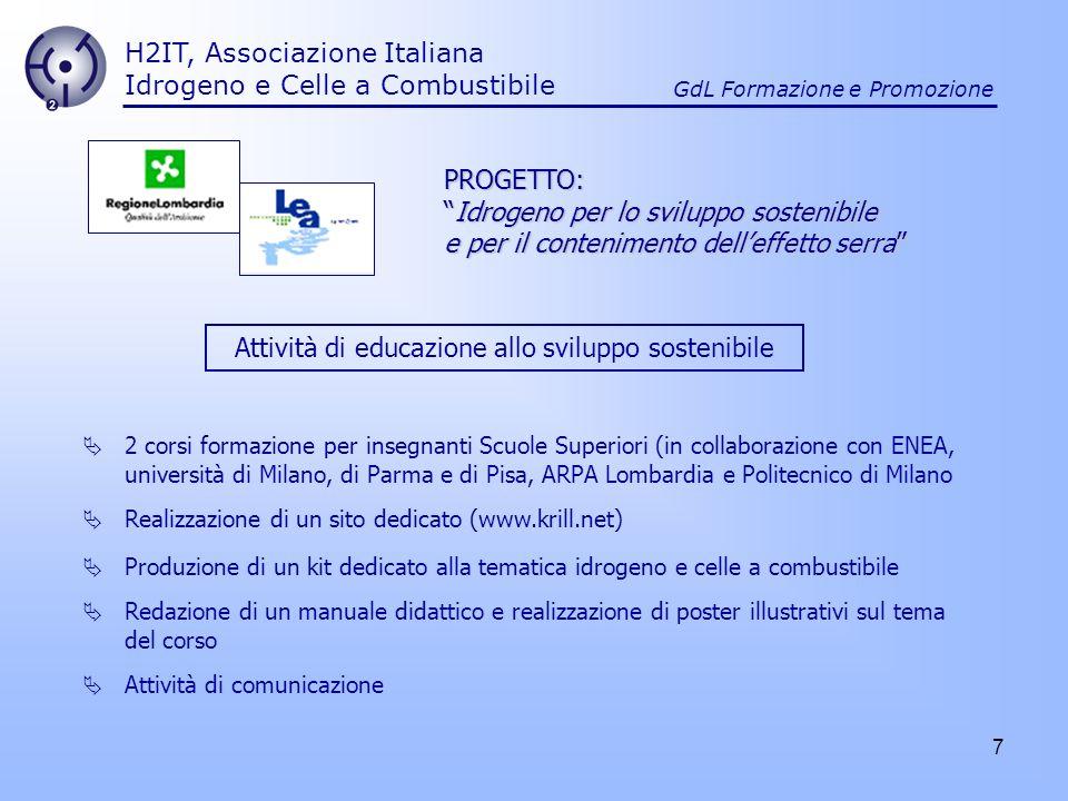7 H2IT, Associazione Italiana Idrogeno e Celle a Combustibile GdL Formazione e Promozione PROGETTO: Idrogeno per lo sviluppo sostenibileIdrogeno per l