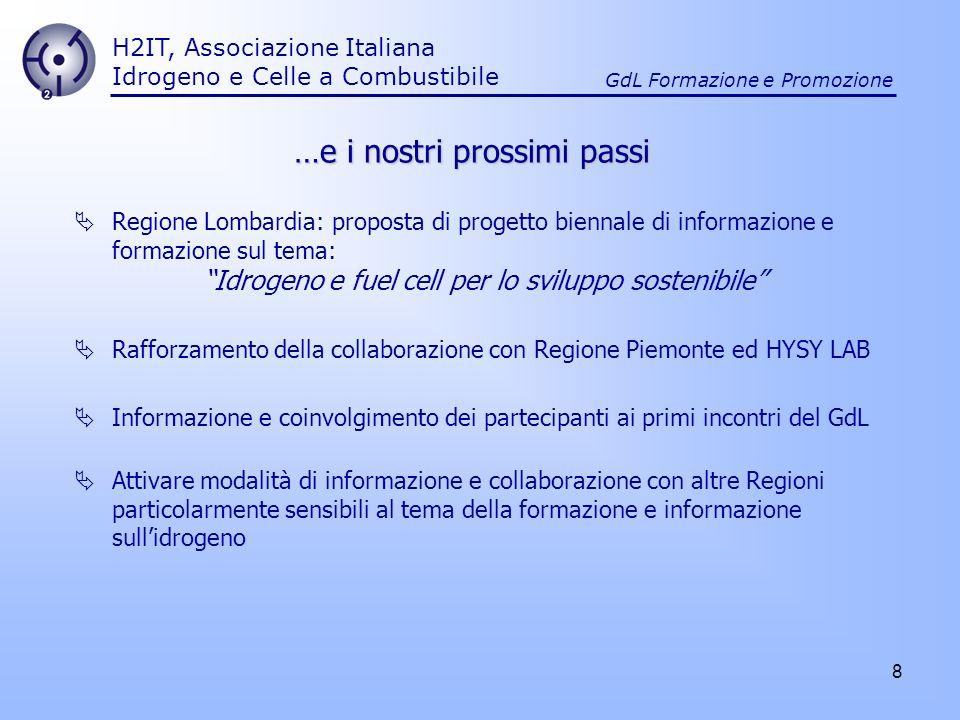 8 H2IT, Associazione Italiana Idrogeno e Celle a Combustibile GdL Formazione e Promozione …e i nostri prossimi passi Regione Lombardia: proposta di pr