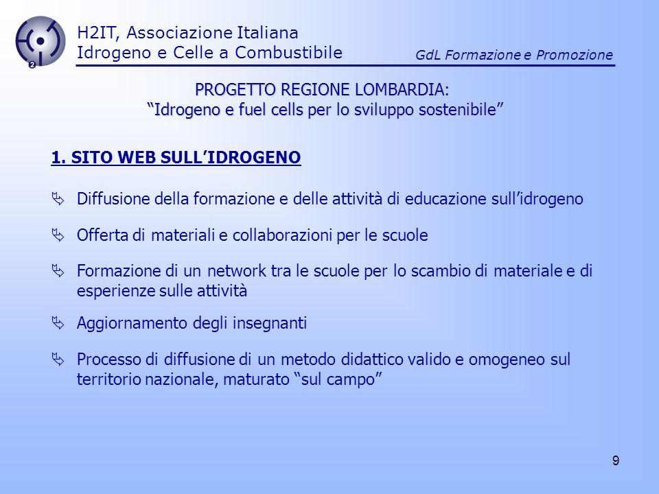9 H2IT, Associazione Italiana Idrogeno e Celle a Combustibile GdL Formazione e Promozione PROGETTO REGIONE LOMBARDIA: Idrogeno e fuel cells per lo sviluppo sostenibile 1.