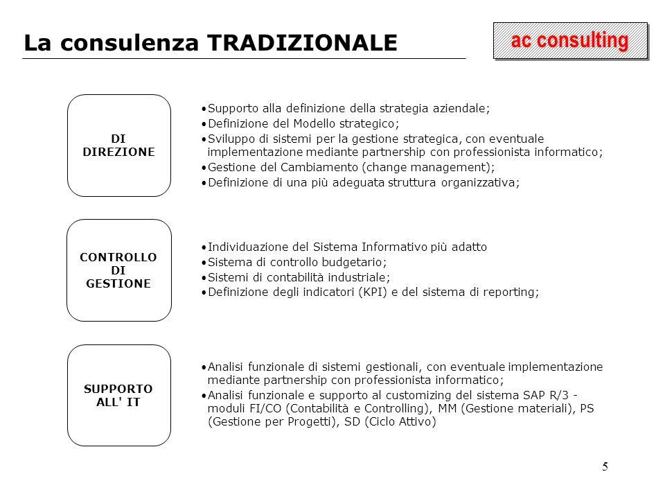 5 ac consulting La consulenza TRADIZIONALE Individuazione del Sistema Informativo più adatto Sistema di controllo budgetario; Sistemi di contabilità industriale; Definizione degli indicatori (KPI) e del sistema di reporting; Analisi funzionale di sistemi gestionali, con eventuale implementazione mediante partnership con professionista informatico; Analisi funzionale e supporto al customizing del sistema SAP R/3 - moduli FI/CO (Contabilità e Controlling), MM (Gestione materiali), PS (Gestione per Progetti), SD (Ciclo Attivo) Supporto alla definizione della strategia aziendale; Definizione del Modello strategico; Sviluppo di sistemi per la gestione strategica, con eventuale implementazione mediante partnership con professionista informatico; Gestione del Cambiamento (change management); Definizione di una più adeguata struttura organizzativa; CONTROLLO DI GESTIONE SUPPORTO ALL IT DI DIREZIONE