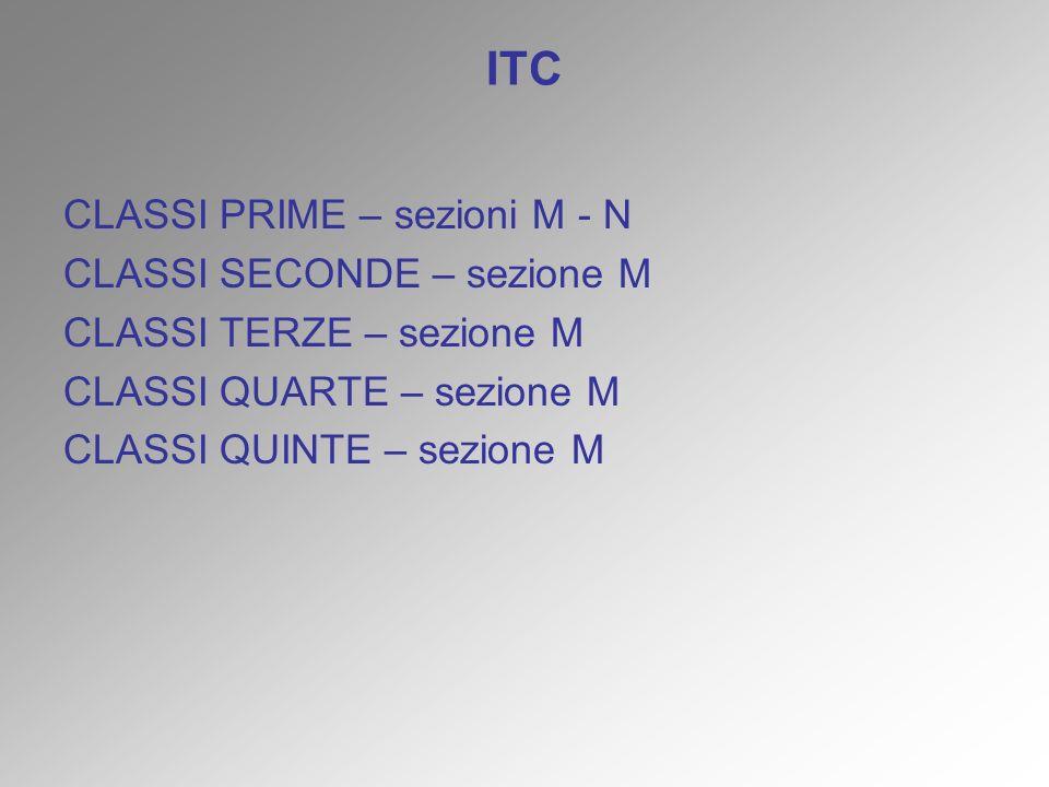 ITC CLASSI PRIME – sezioni M - N CLASSI SECONDE – sezione M CLASSI TERZE – sezione M CLASSI QUARTE – sezione M CLASSI QUINTE – sezione M
