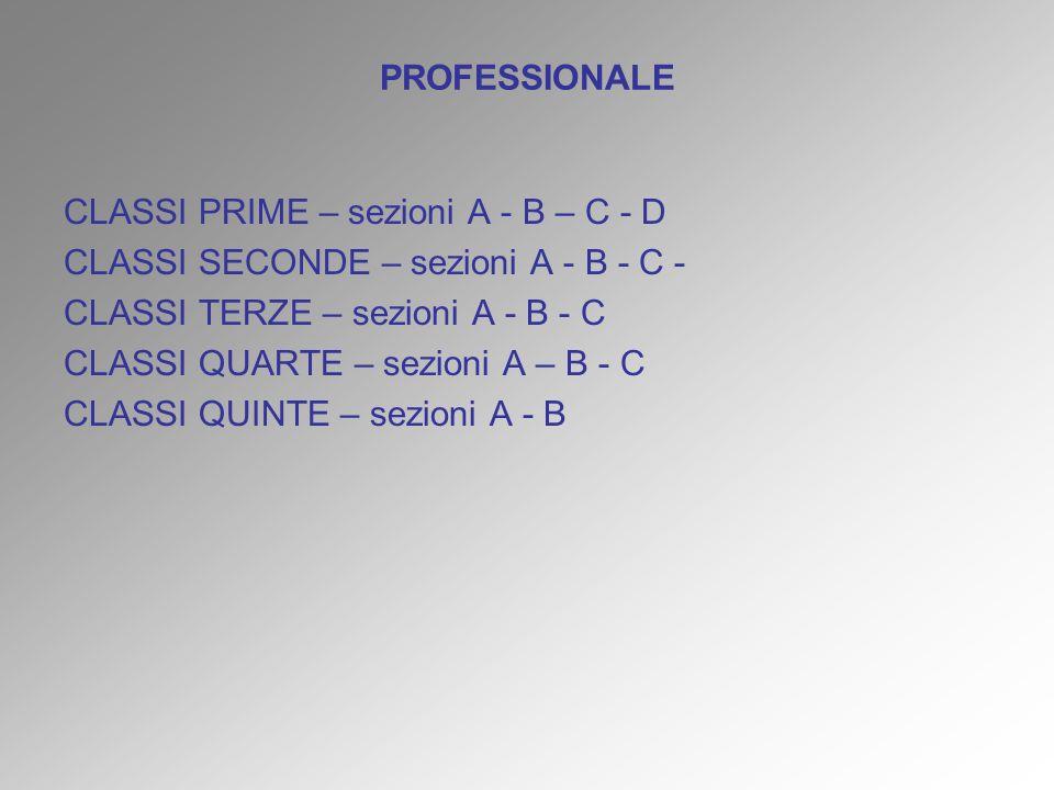 PROFESSIONALE CLASSI PRIME – sezioni A - B – C - D CLASSI SECONDE – sezioni A - B - C - CLASSI TERZE – sezioni A - B - C CLASSI QUARTE – sezioni A – B