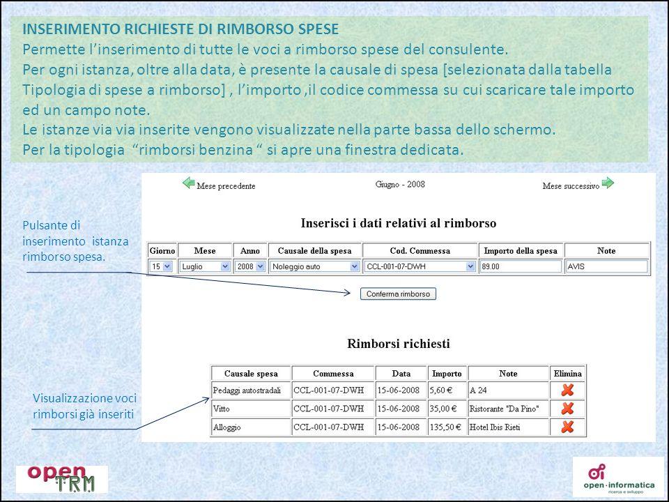 INSERIMENTO RICHIESTE DI RIMBORSO SPESE Permette linserimento di tutte le voci a rimborso spese del consulente.
