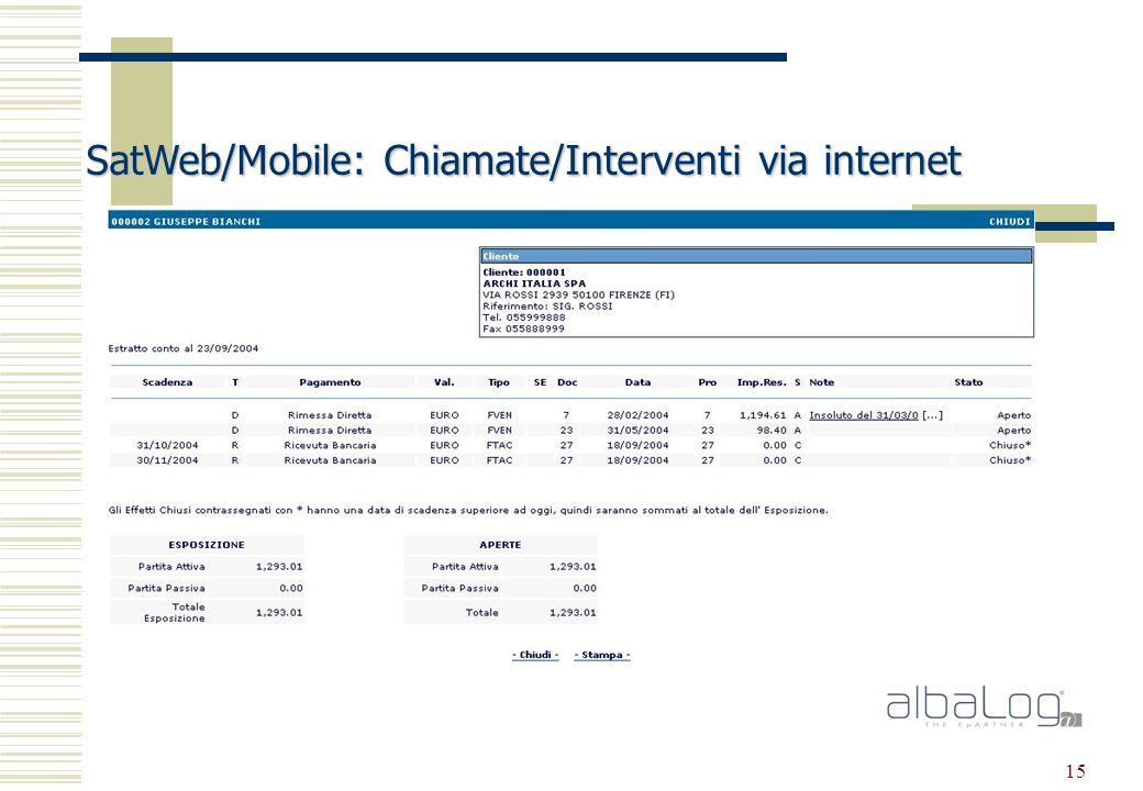 15 SatWeb/Mobile: Chiamate/Interventi via internet