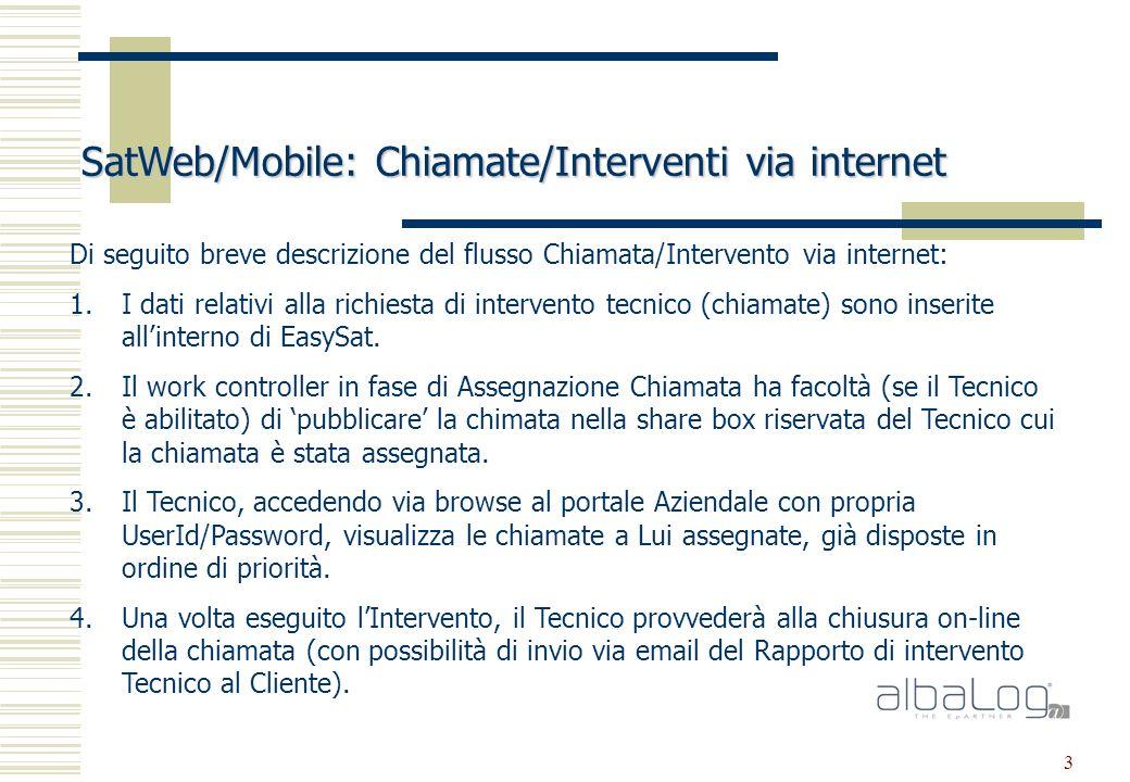3 SatWeb/Mobile: Chiamate/Interventi via internet Di seguito breve descrizione del flusso Chiamata/Intervento via internet: 1.I dati relativi alla richiesta di intervento tecnico (chiamate) sono inserite allinterno di EasySat.