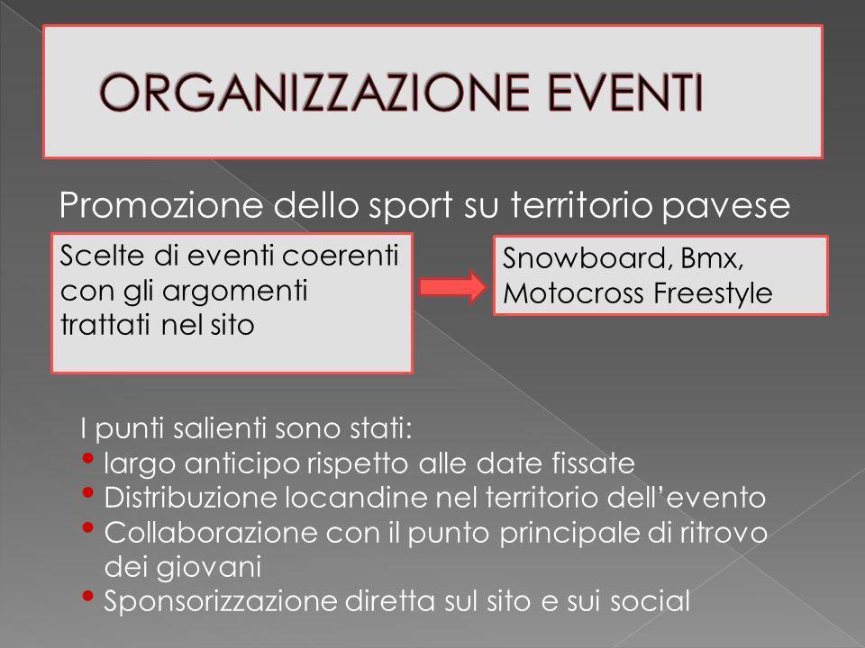Promozione dello sport su territorio pavese Scelte di eventi coerenti con gli argomenti trattati nel sito Snowboard, Bmx, Motocross Freestyle I punti