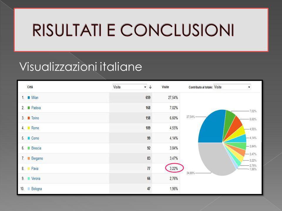 Visualizzazioni italiane