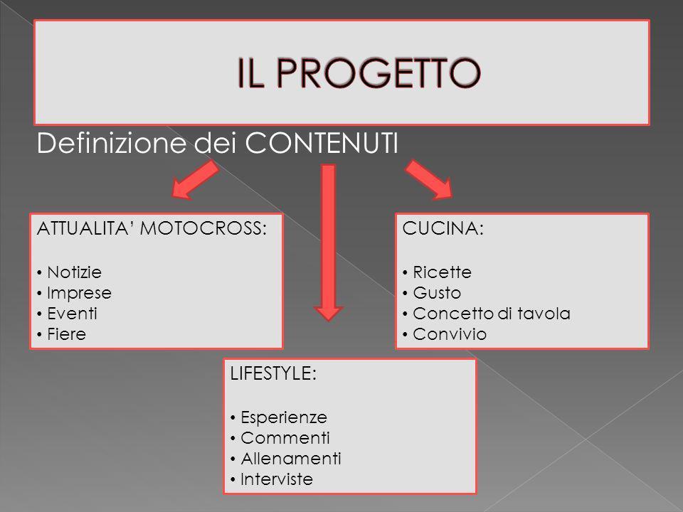 Definizione dei CONTENUTI ATTUALITA MOTOCROSS: Notizie Imprese Eventi Fiere LIFESTYLE: Esperienze Commenti Allenamenti Interviste CUCINA: Ricette Gust