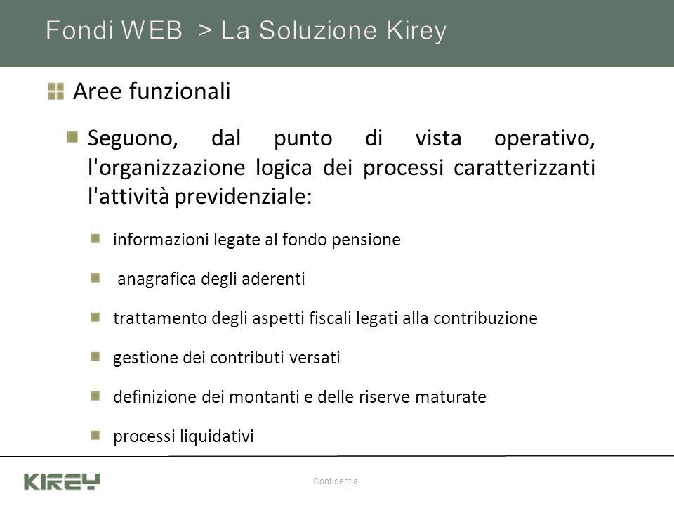 Aree funzionali Seguono, dal punto di vista operativo, l'organizzazione logica dei processi caratterizzanti l'attività previdenziale: informazioni leg