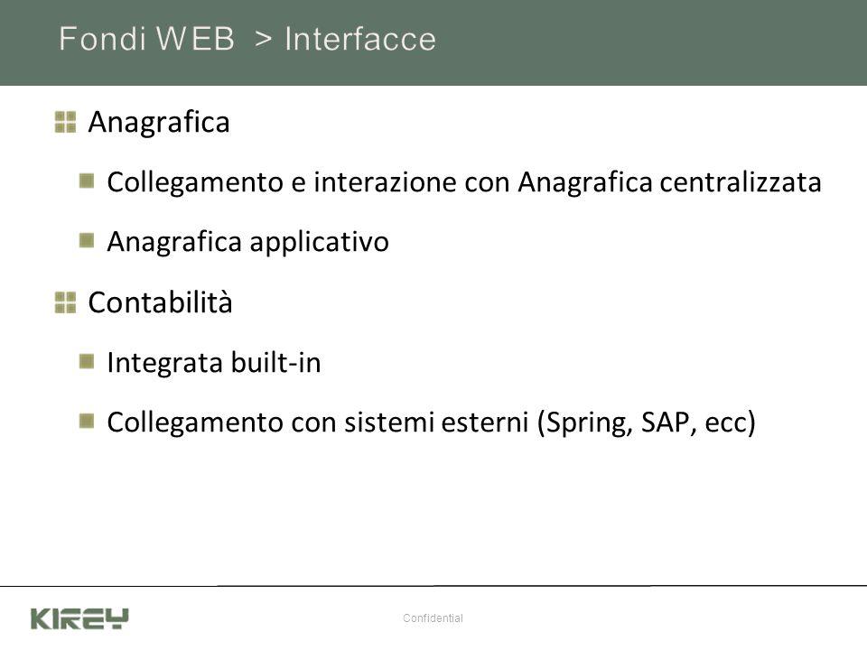 Anagrafica Collegamento e interazione con Anagrafica centralizzata Anagrafica applicativo Contabilità Integrata built-in Collegamento con sistemi este