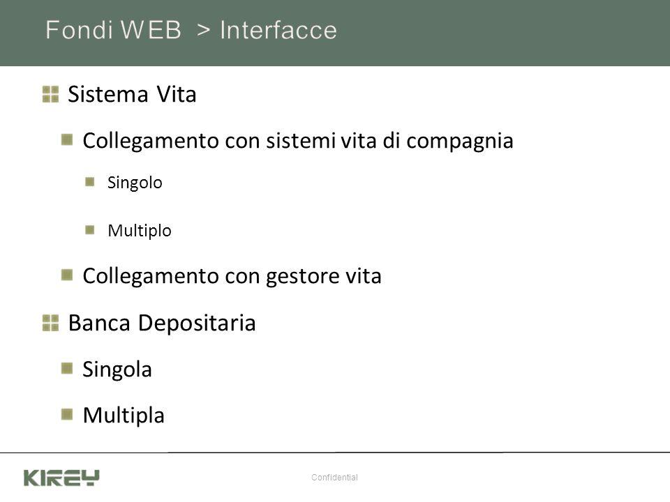 Sistema Vita Collegamento con sistemi vita di compagnia Singolo Multiplo Collegamento con gestore vita Banca Depositaria Singola Multipla Confidential