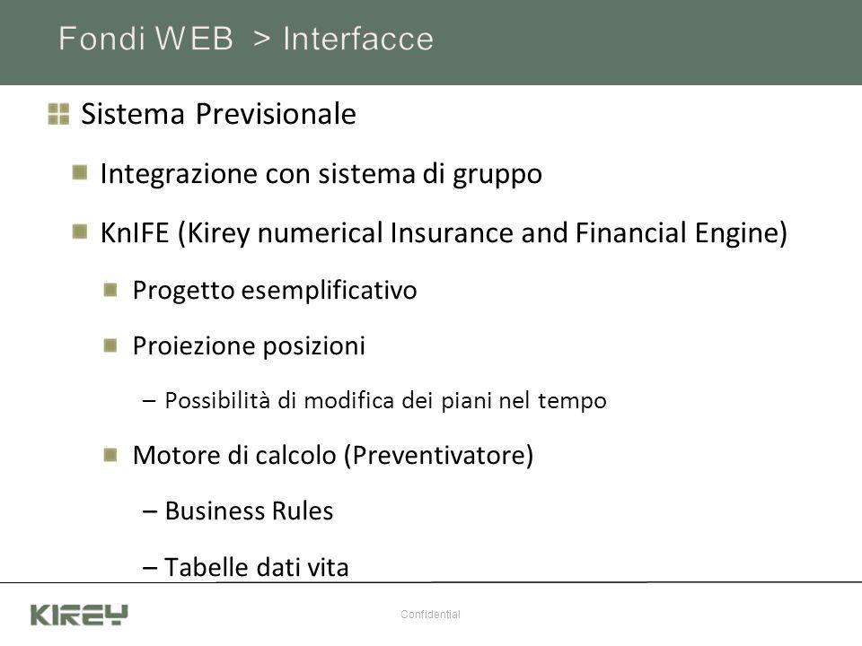 Sistema Previsionale Integrazione con sistema di gruppo KnIFE (Kirey numerical Insurance and Financial Engine) Progetto esemplificativo Proiezione pos