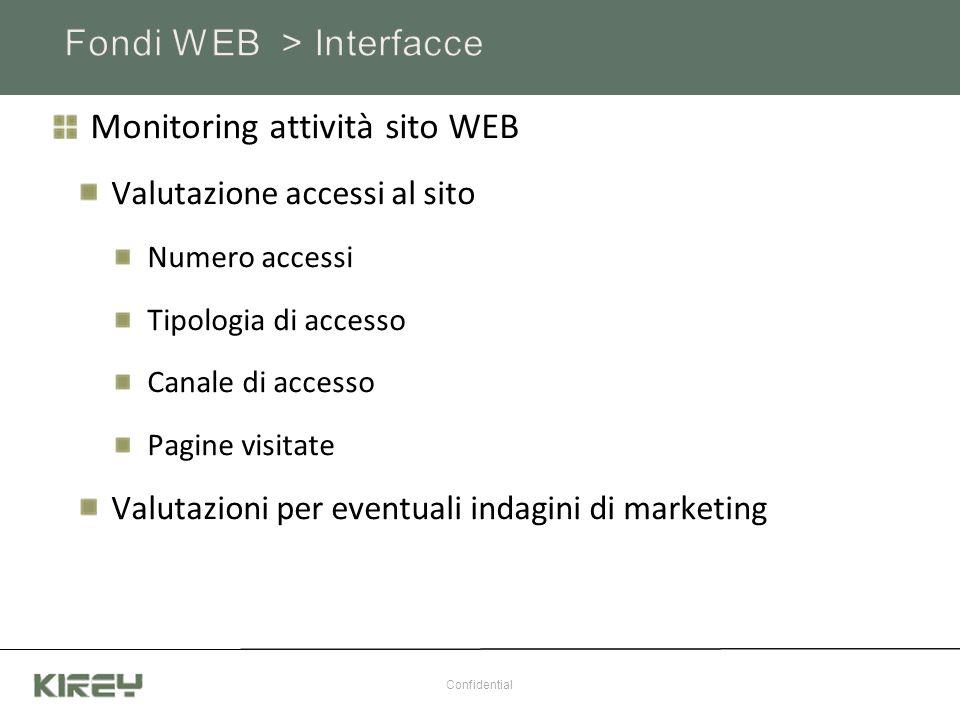 Monitoring attività sito WEB Valutazione accessi al sito Numero accessi Tipologia di accesso Canale di accesso Pagine visitate Valutazioni per eventua