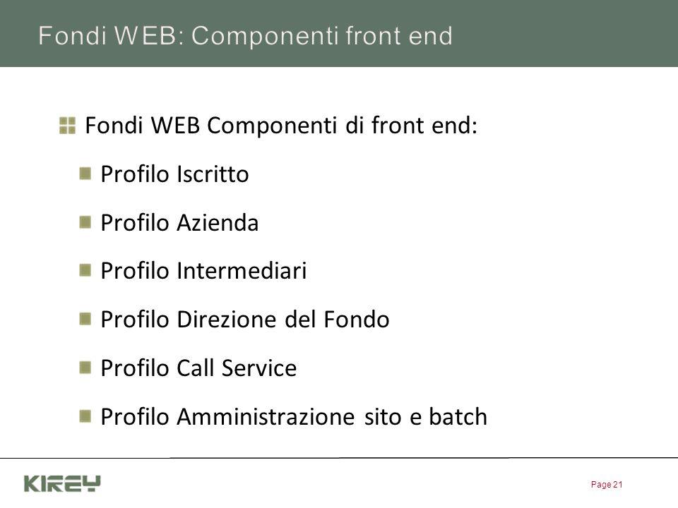 Fondi WEB Componenti di front end: Profilo Iscritto Profilo Azienda Profilo Intermediari Profilo Direzione del Fondo Profilo Call Service Profilo Ammi