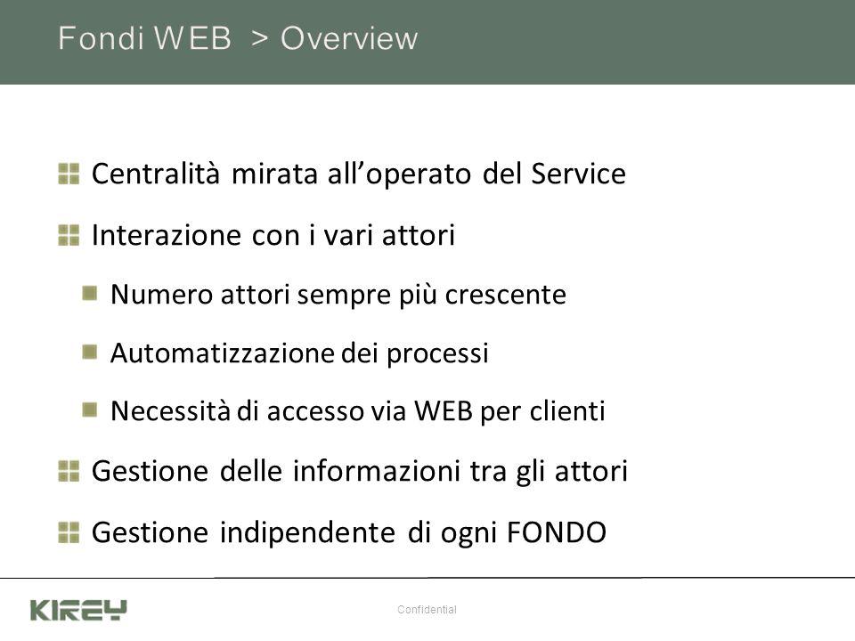Gestione Documentale Documentazione Fondo Statuto, Normativa, Moduli Report (on-line, PDF, Excel) Stampa bollati Comunicazioni Periodiche Confidential