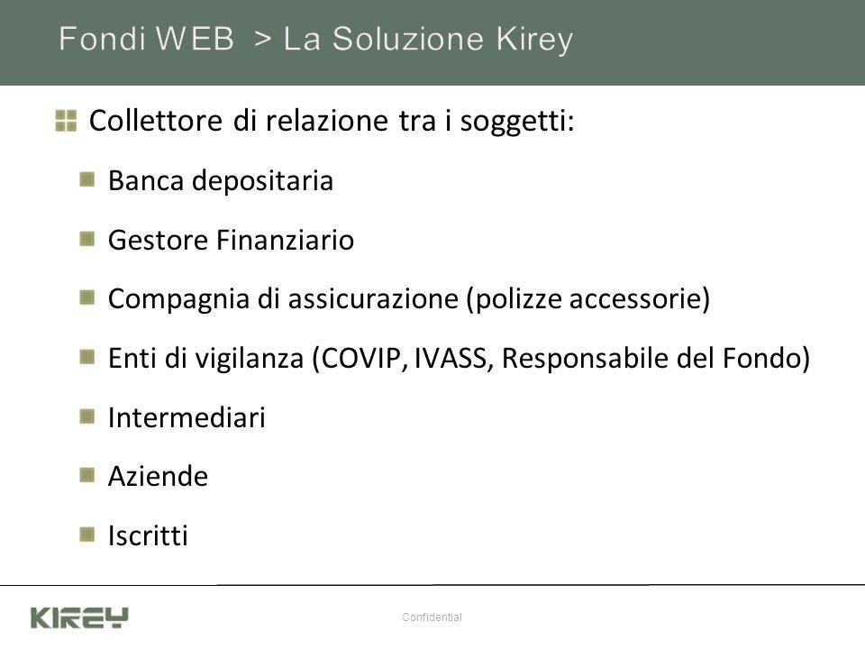 Monitoring attività sito WEB Valutazione accessi al sito Numero accessi Tipologia di accesso Canale di accesso Pagine visitate Valutazioni per eventuali indagini di marketing Confidential