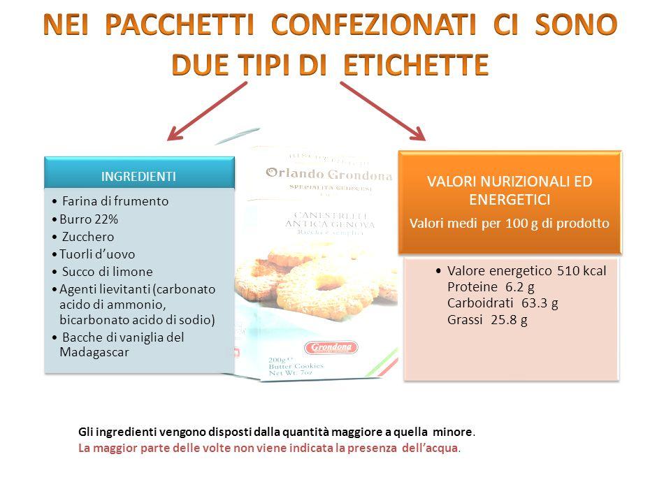 INGREDIENTI Farina di frumento Burro 22% Zucchero Tuorli duovo Succo di limone Agenti lievitanti (carbonato acido di ammonio, bicarbonato acido di sodio) Bacche di vaniglia del Madagascar VALORI NURIZIONALI ED ENERGETICI Valori medi per 100 g di prodotto Valore energetico 510 kcal Proteine 6.2 g Carboidrati 63.3 g Grassi 25.8 g Gli ingredienti vengono disposti dalla quantità maggiore a quella minore.