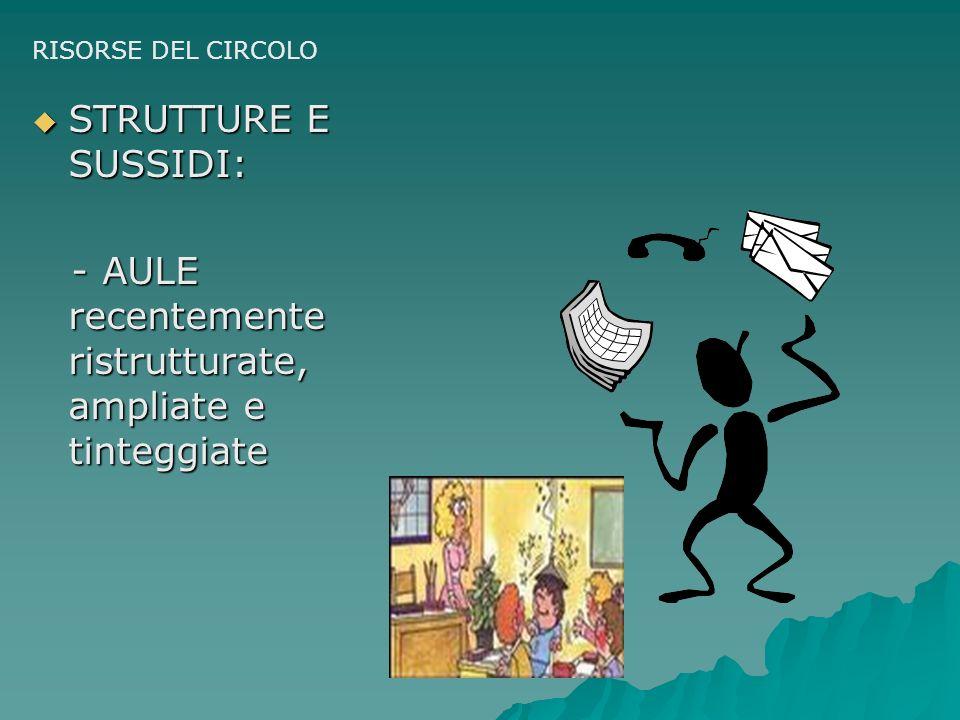 RISORSE DEL CIRCOLO PROFESSIONALI: PROFESSIONALI: - DIRS - DIRS - DSGA - DSGA - DOCENTI - DOCENTI - PERSONALE ATA - PERSONALE ATA