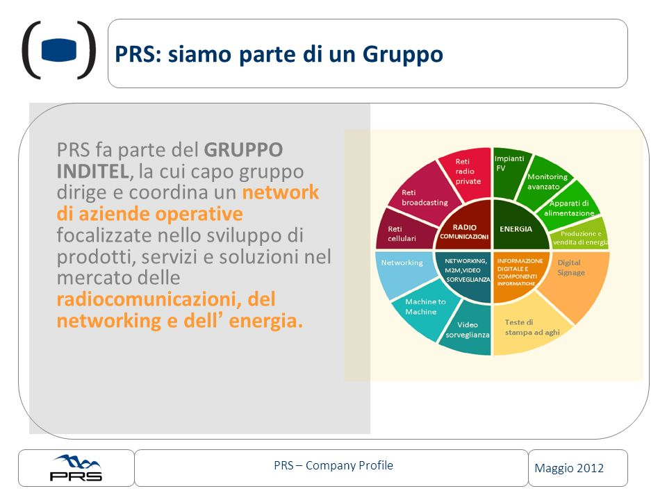PRS – Company Profile Maggio 2012 PRS: siamo parte di un Gruppo PRS fa parte del GRUPPO INDITEL, la cui capo gruppo dirige e coordina un network di aziende operative focalizzate nello sviluppo di prodotti, servizi e soluzioni nel mercato delle radiocomunicazioni, del networking e dell energia.