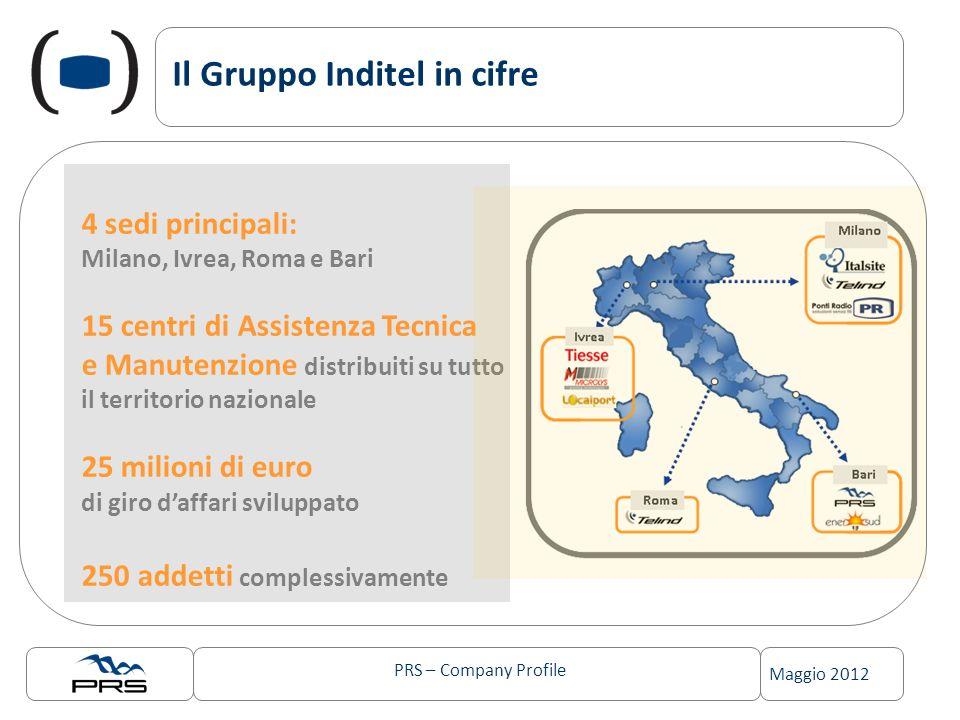 PRS – Company Profile Maggio 2012 Il Gruppo Inditel in cifre 4 sedi principali: Milano, Ivrea, Roma e Bari 15 centri di Assistenza Tecnica e Manutenzione distribuiti su tutto il territorio nazionale 25 milioni di euro di giro daffari sviluppato 250 addetti complessivamente