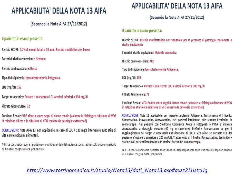 http://www.torrinomedica.it/studio/Nota13/dati_Nota13.asp#axzz2J1istcUg