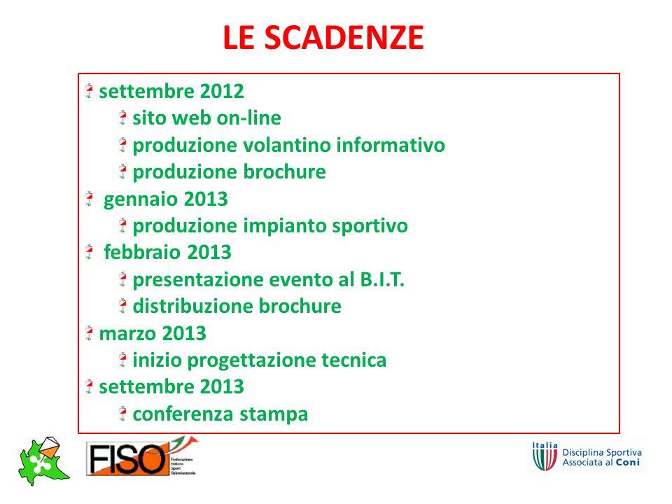 LE SCADENZE settembre 2012 sito web on-line produzione volantino informativo produzione brochure gennaio 2013 produzione impianto sportivo febbraio 2013 presentazione evento al B.I.T.