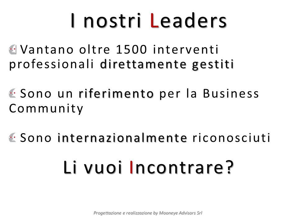 direttamente gestiti Vantano oltre 1500 interventi professionali direttamente gestiti riferimento Sono un riferimento per la Business Community intern
