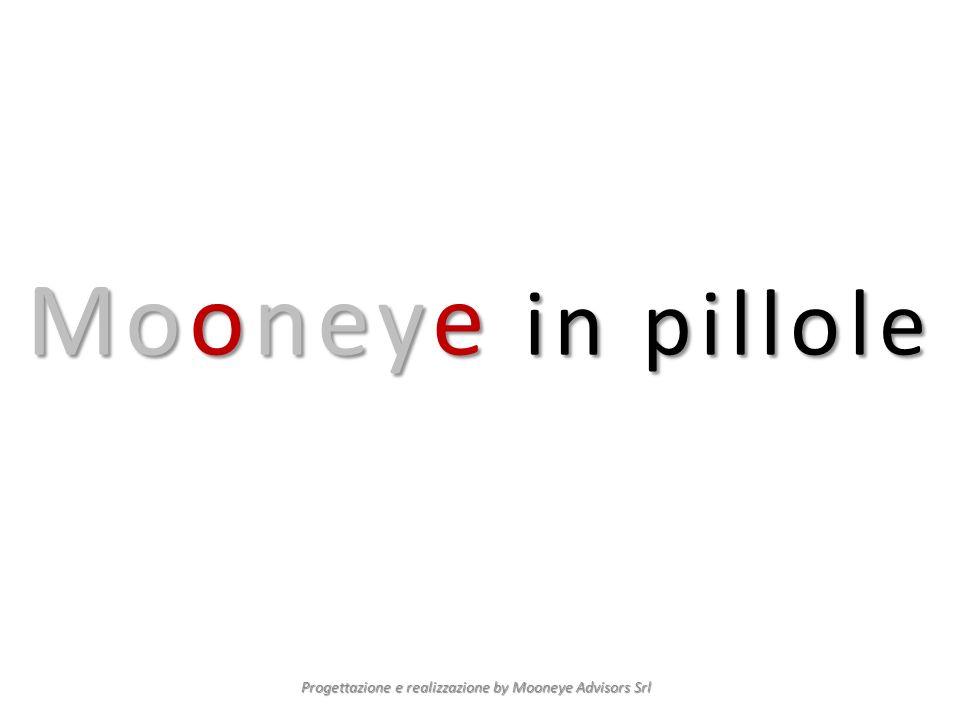 Mooneye in pillole Progettazione e realizzazione by Mooneye Advisors Srl