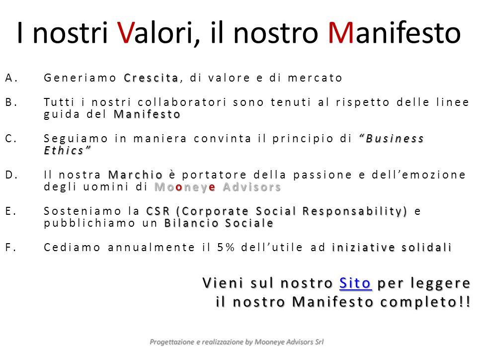 I nostri Valori, il nostro Manifesto Progettazione e realizzazione by Mooneye Advisors Srl Crescita A.Generiamo Crescita, di valore e di mercato Manif