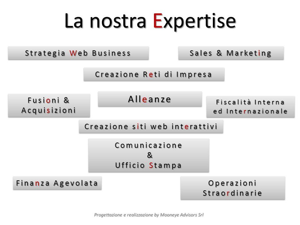 La nostra Expertise Progettazione e realizzazione by Mooneye Advisors Srl Fusioni & Acquisizioni Strategia Web Business Fiscalità Interna ed Internazi