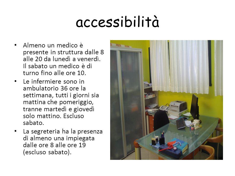 accessibilità Almeno un medico è presente in struttura dalle 8 alle 20 da lunedì a venerdì.