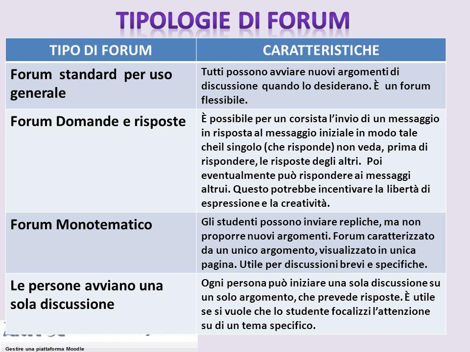 TIPO DI FORUMCARATTERISTICHE Forum standard per uso generale Tutti possono avviare nuovi argomenti di discussione quando lo desiderano. È un forum fle