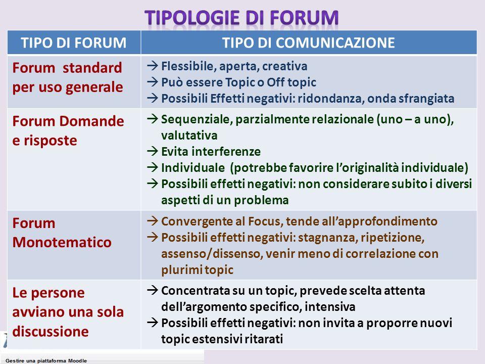 TIPO DI FORUMTIPO DI COMUNICAZIONE Forum standard per uso generale Flessibile, aperta, creativa Può essere Topic o Off topic Possibili Effetti negativ