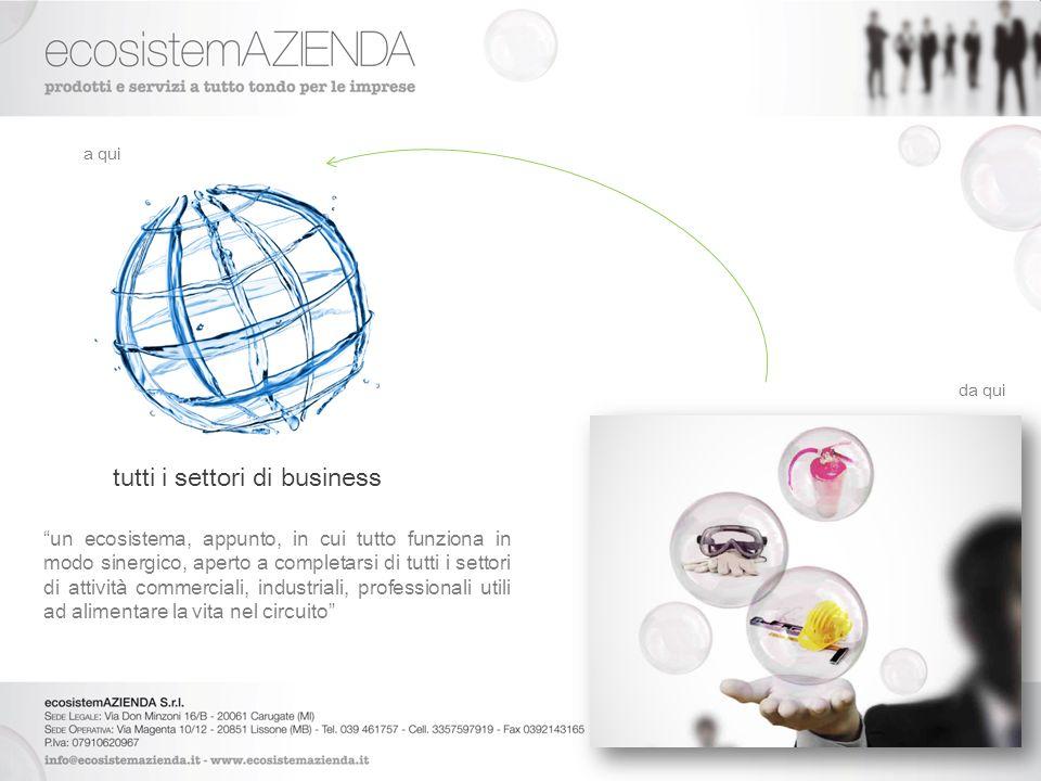 tutti i settori di business un ecosistema, appunto, in cui tutto funziona in modo sinergico, aperto a completarsi di tutti i settori di attività comme