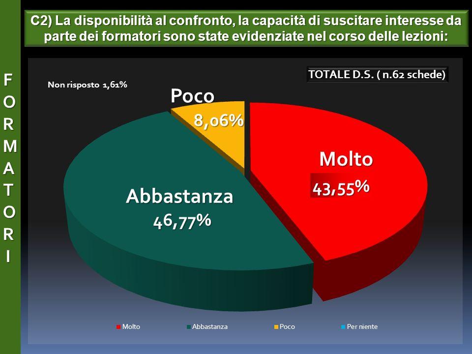 FORMATORFORMATORIIFORMATORFORMATORIII Molto Abbastanza Poco Non risposto 1,61%