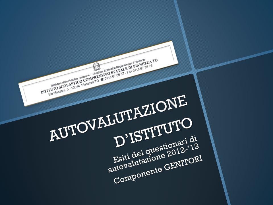AUTOVALUTAZIONE DISTITUTO Esiti dei questionari di autovalutazione 2012-13 Componente GENITORI