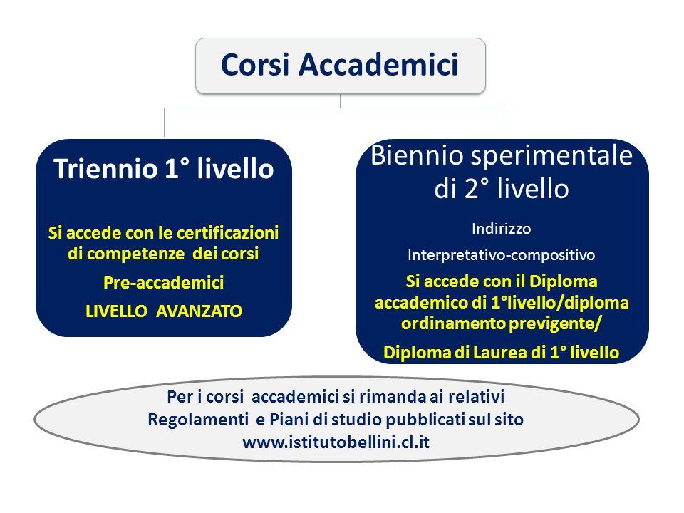 Corsi Accademici Triennio 1° livello Si accede con le certificazioni di competenze dei corsi Pre-accademici LIVELLO AVANZATO Biennio sperimentale di 2