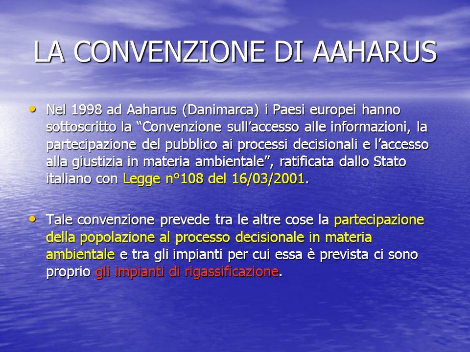 LA CONVENZIONE DI AAHARUS Nel 1998 ad Aaharus (Danimarca) i Paesi europei hanno sottoscritto la Convenzione sullaccesso alle informazioni, la partecipazione del pubblico ai processi decisionali e laccesso alla giustizia in materia ambientale, ratificata dallo Stato italiano con Legge n°108 del 16/03/2001.