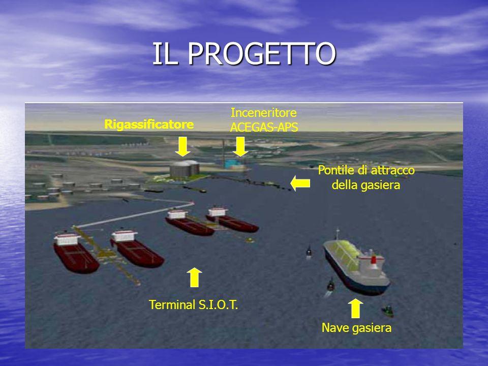 IL PROGETTO Terminal S.I.O.T.